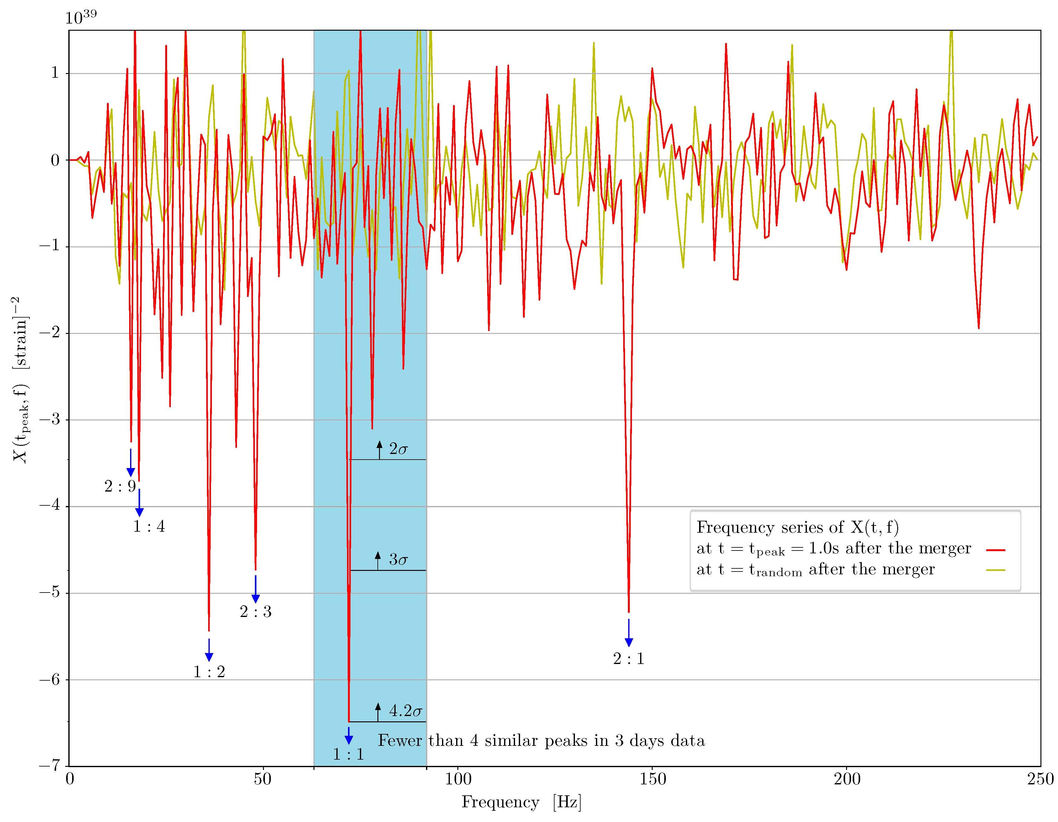 peaks_in_frequency_05_sec
